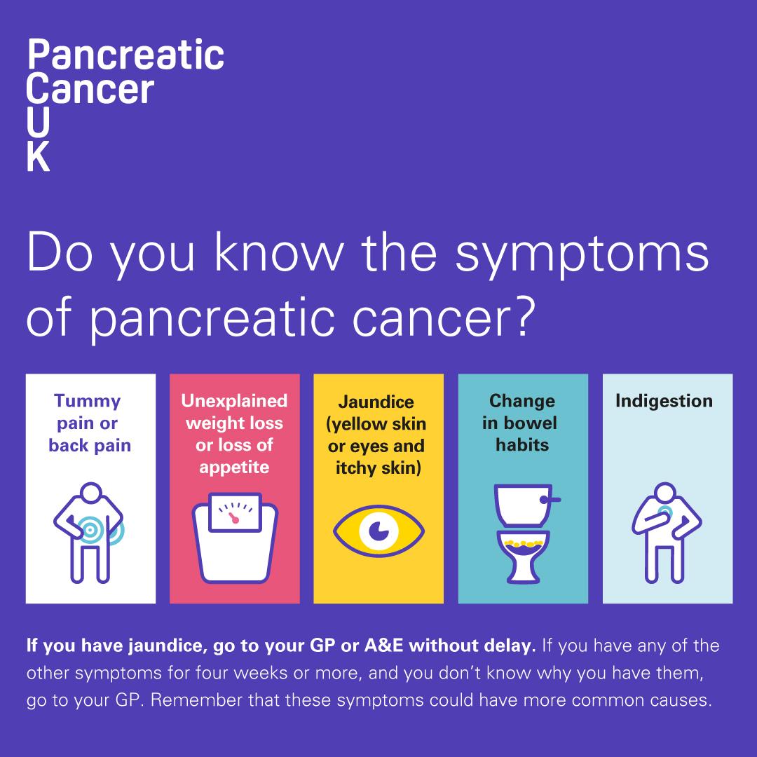 PCUK Symptoms Graphic Facebook